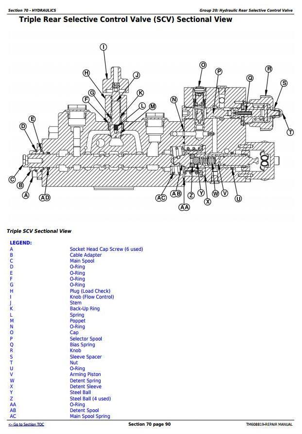 John Deere 6100D, 6110D, 6115D, 6125D & 6130D Tractors