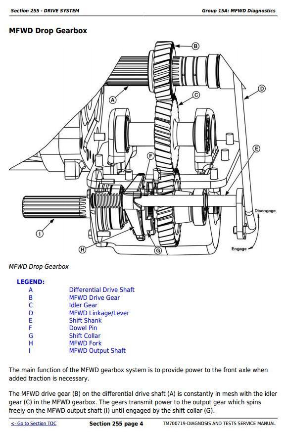 John Deere 904, 1054, 1204, 1354 China Tractors Diagnosic