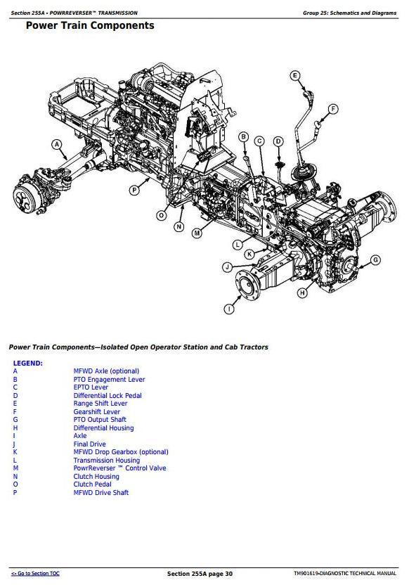 John Deere Tractors 5045E, 5055E, 5065E & 5075E (North