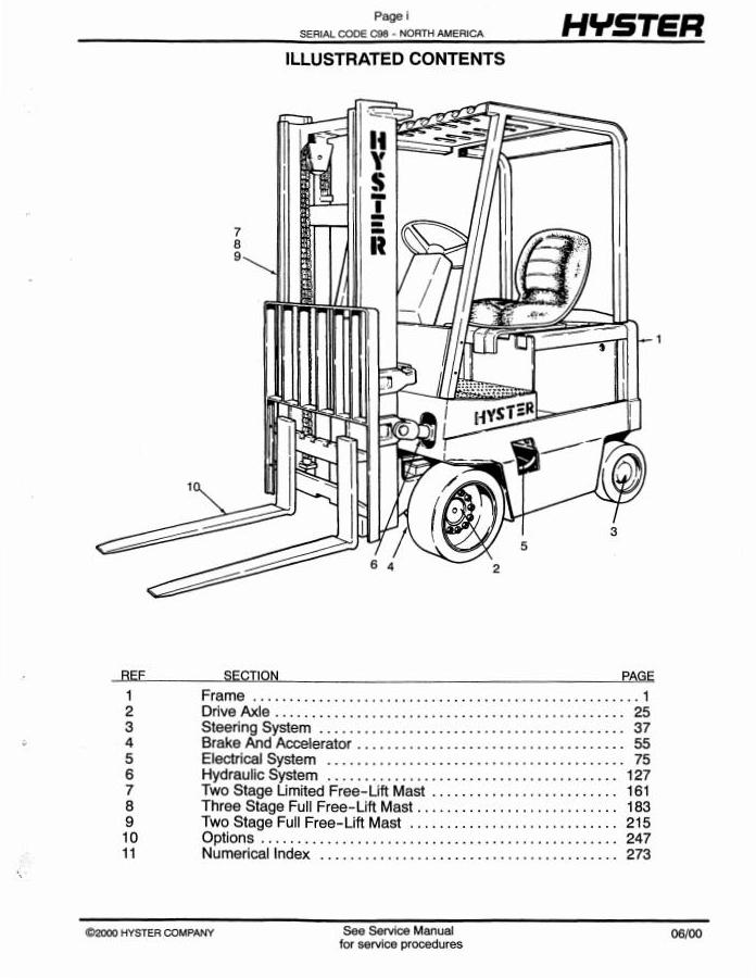 Forklift Parts Diagram : forklift, parts, diagram, Hyster, E70XL,, E80XL,, E100XL,, E100XLS,, E120XL, Electric, Forklift, Truck, Series, Parts, Manual, (USA), Service, Store