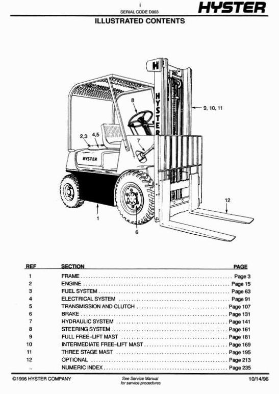 Hyster H30H, H40H, H50H, H60H Diesel/LPG Forklift Truck
