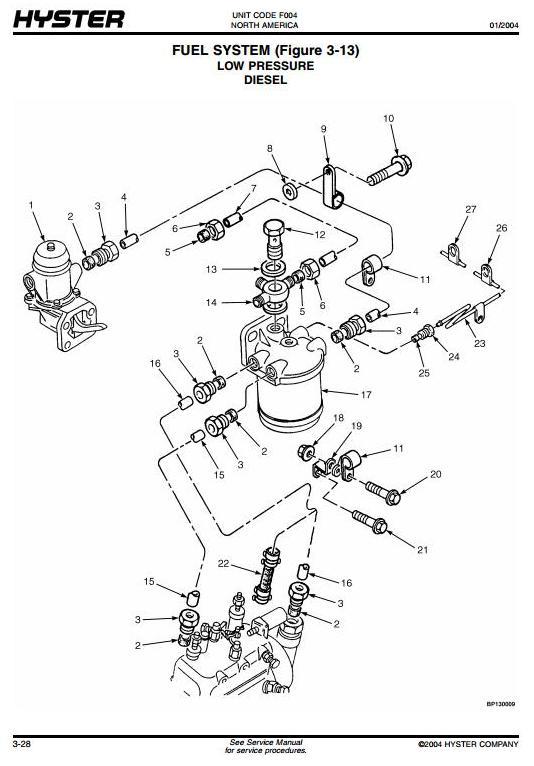 Hyster S70-100XM, S80-100XM-BCS, S120XMS, S100XM-PRS USA