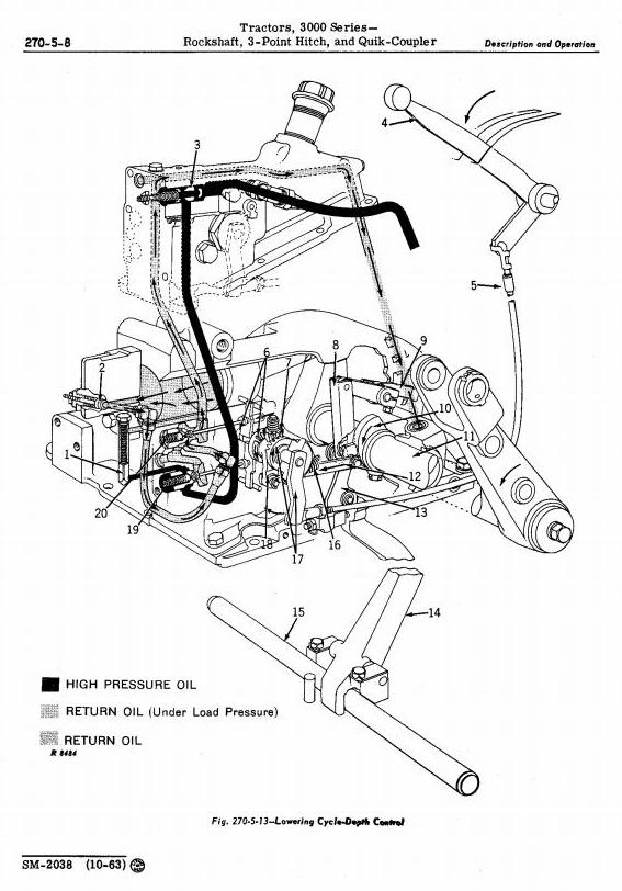 John Deere 3010,3020 Row-Crop,Standard,Hi-Crop,Utility