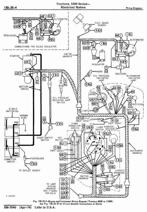 John Deere 5010, 5020 Tractors Diagnostic and Repair