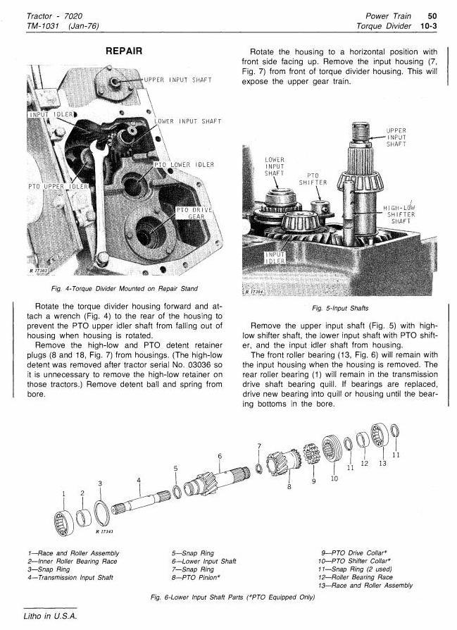 John Deere 4WD Articulated Tractors Technical Service