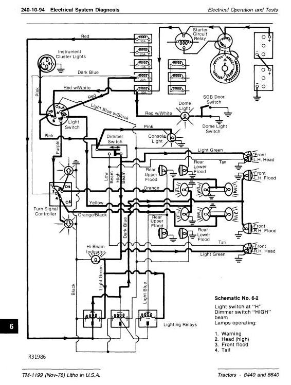 John Deere 8440, 8460 4WD Articulated Tractors Diagnostic