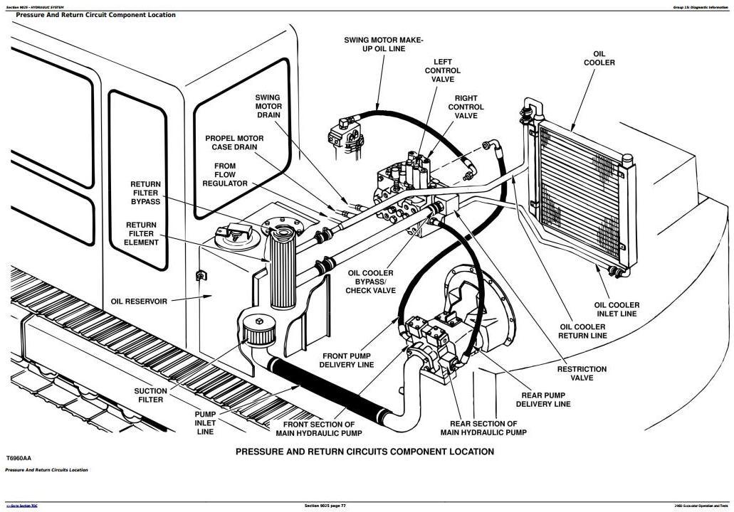 John Deere 290D Excavator Diagnostic, Operation and Test