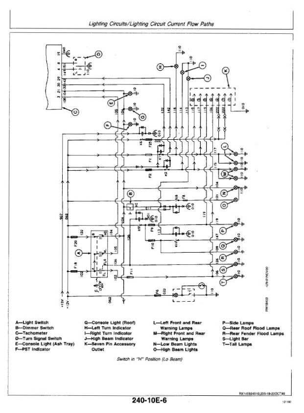 John Deere 4055, 4255, 4455 Tractors Diagnosis and Tests