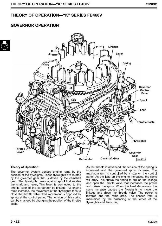 JOHN DEERE GX70 GX75 GX85 GX95 SX85 SRX95 MOWER TECHNICAL