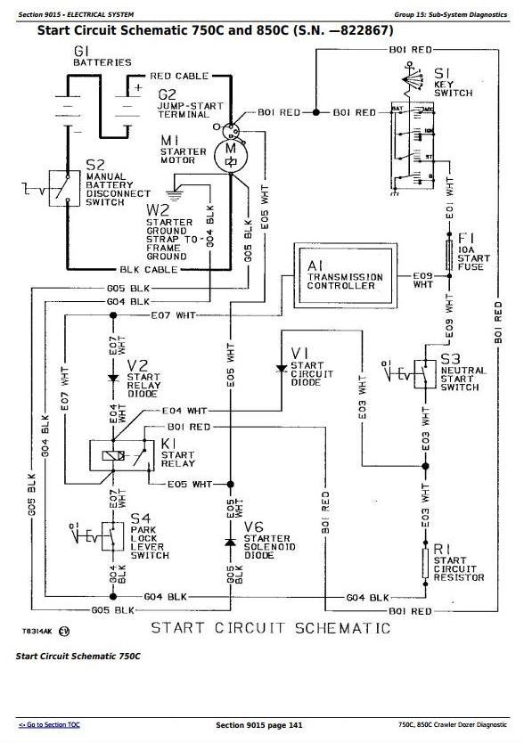 John Deere 750C, 850C Crawler Dozer Diagnostic, Operation