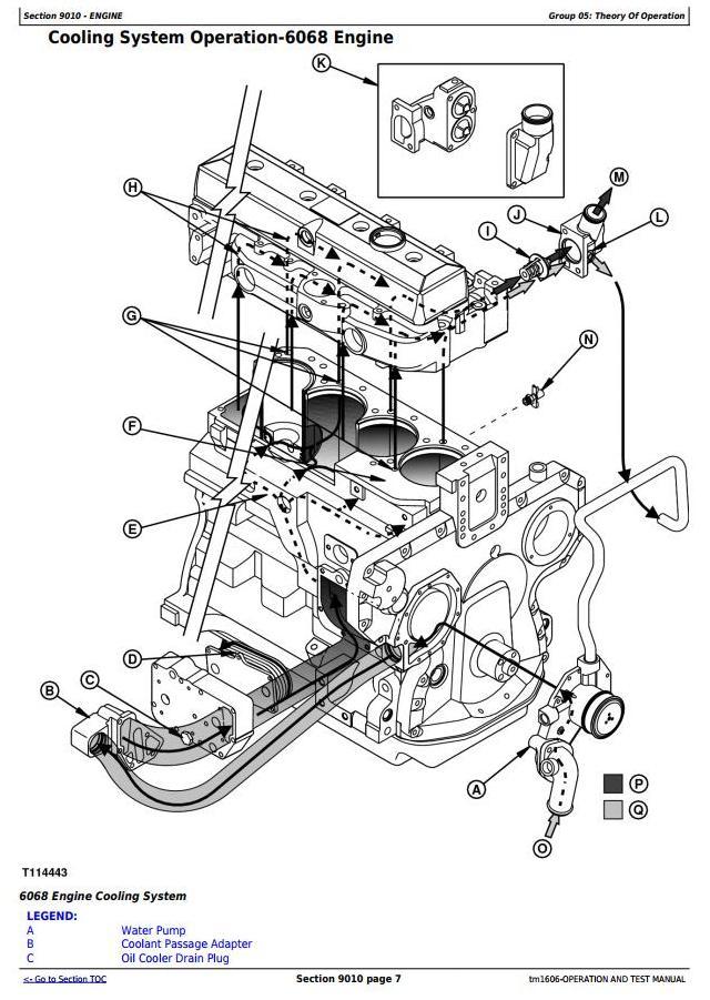 John Deere 670C, 670CH, 672CH, 770C, 770CH, 772CH Motor