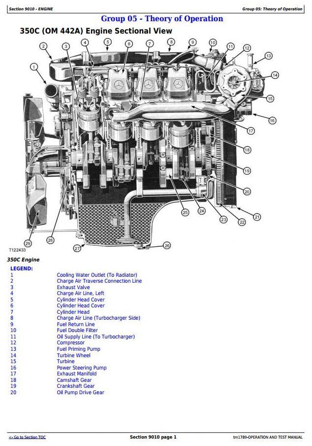 John Deere 350C and 400C Articulated Dump Truck Diagnostic