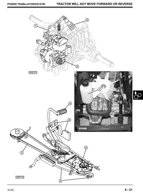 John Deere Sabre 1948GV, 2354HV, 1948HV, 2148HV, 2554HV