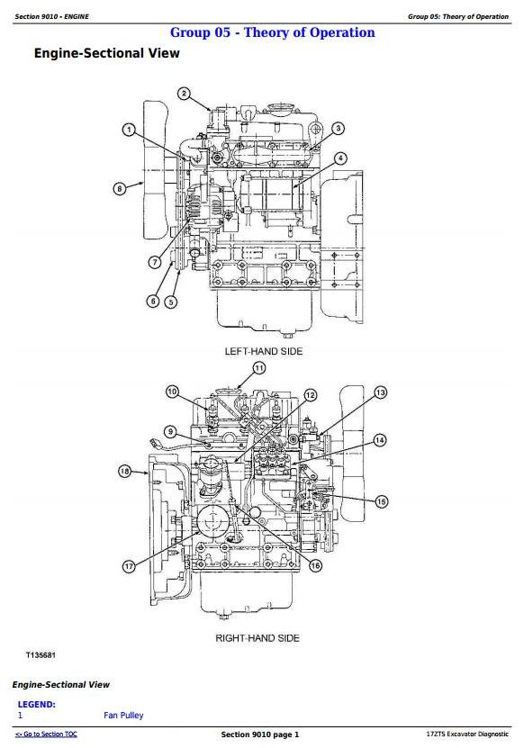 John Deere 17ZTS Compact Excavator Diagnostic, Operation