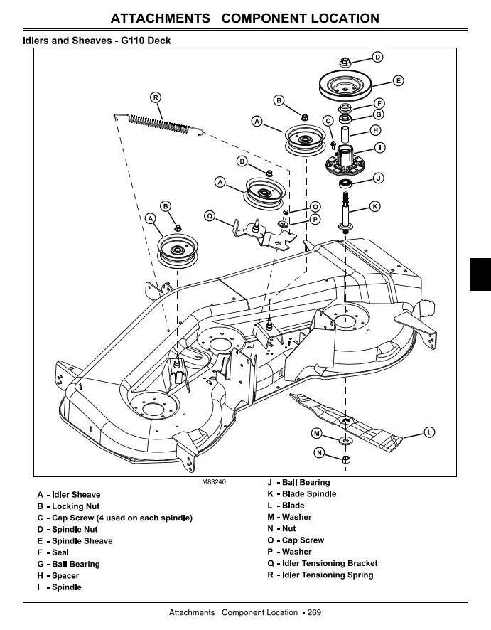 John Deere G100, G110 Lawn and Garden Tractors (North