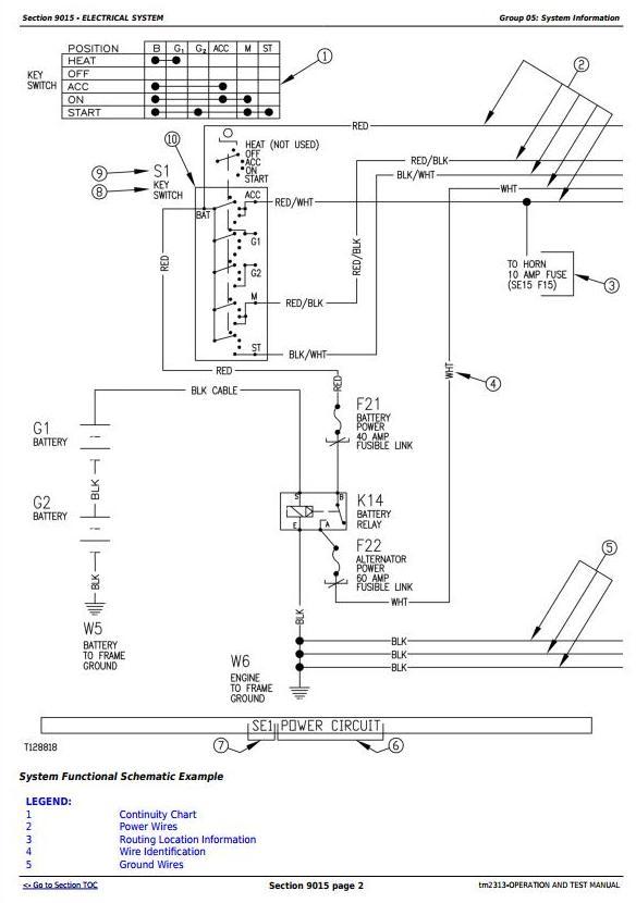 John Deere 655C, 755C incl.Series II Crawler Loaders