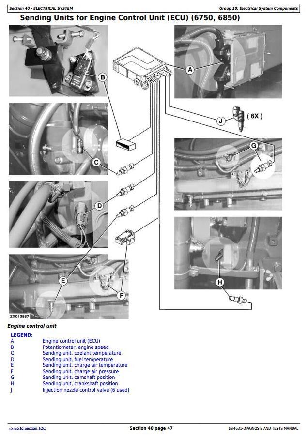 John Deere 6650, 6750, 6850, 6950 Self-Propelled Forage