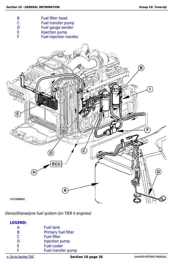 John Deere Tractors 6215, 6415, 6615, 6715 Service Repair