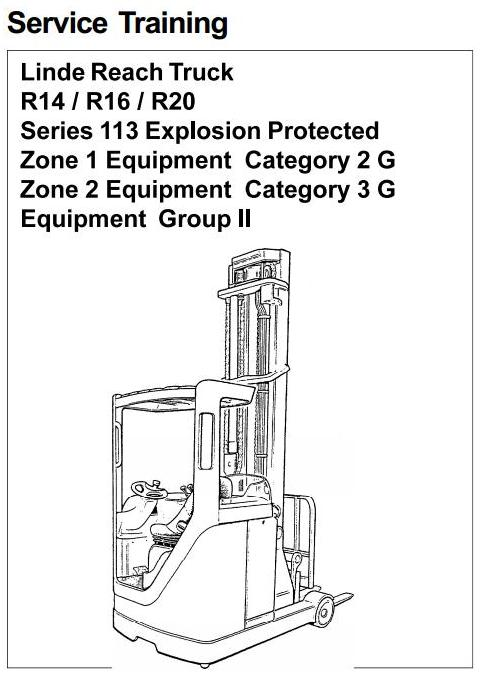 Linde R14, R16, R20 Electric Explosion Protected Reach
