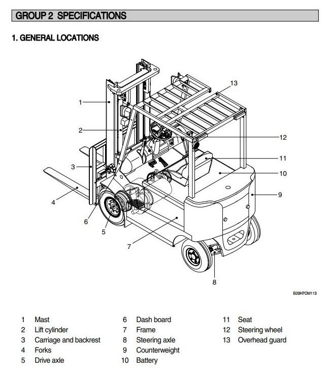 Hyundai 20BH-7, 25BH-7, 30BH-7 Electric Forklift Truck