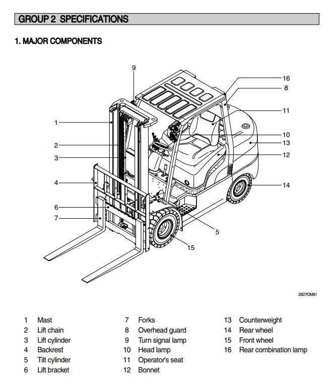Hyundai 20D-7, 25D-7, 30D-7, 33D-7 Diesel Forklift Truck