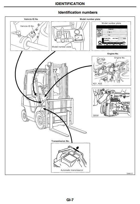 Nissan Forklift Truck 1F1, 1F2 Series with K21, K25 LPG