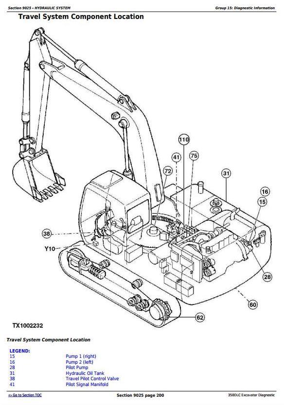 John Deere 350DLC Excavator Diagnostic Operation and Test