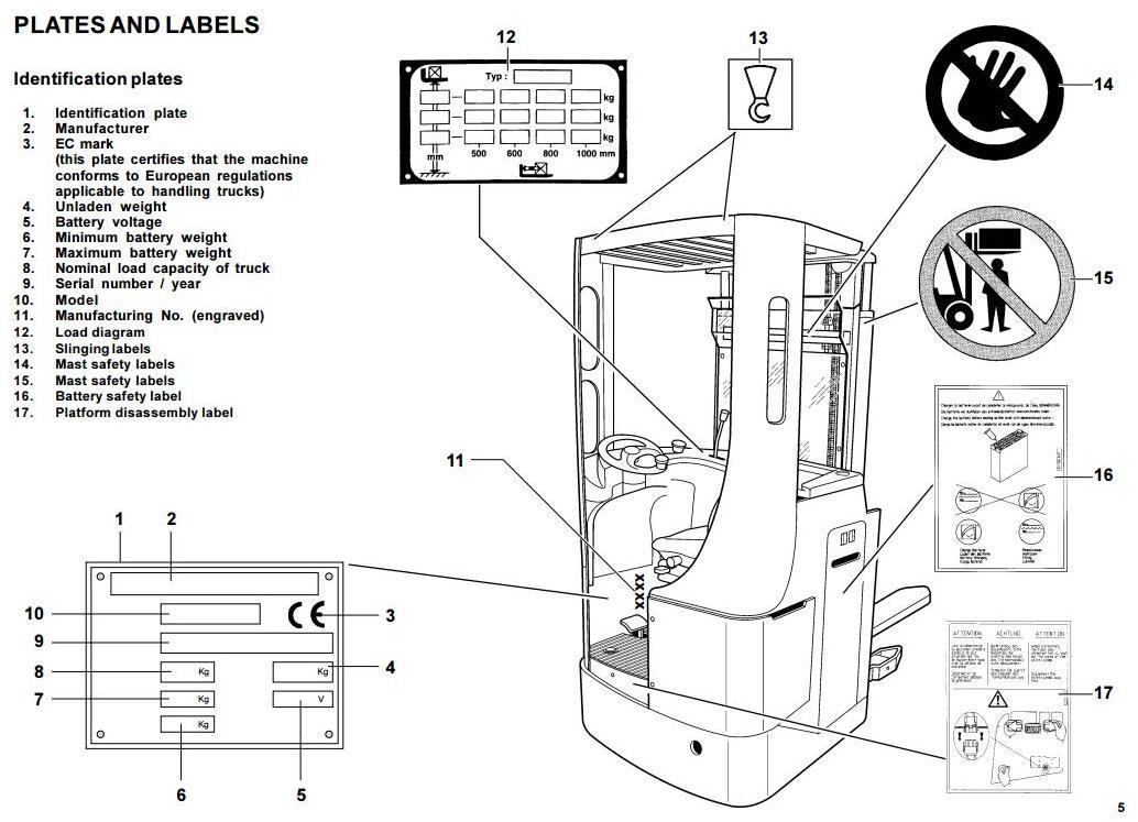 Linde L12R, L16R Pallet Stacker 139 Series Operating