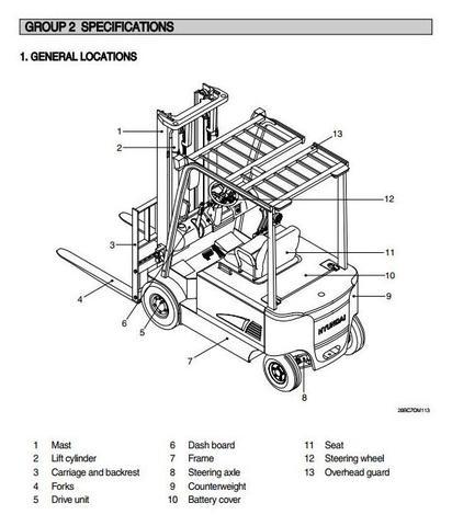 Hyundai 20BC-7, 25BC-7, 30BC-7, 32BC-7 Electric Forklift