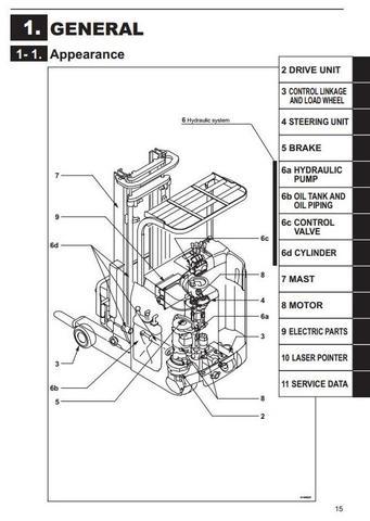 Mitsubishi Reach Truck RBS9-RBS10-RBS13-RBS14-RBS15-RBS18