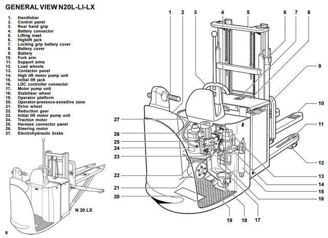 Linde N20L, N20LI, N20LX Order Picker 149 Series (SN
