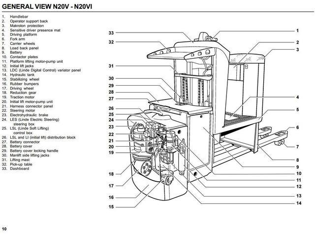 Linde N20V, N20VI Order Picker 149 Series Operating