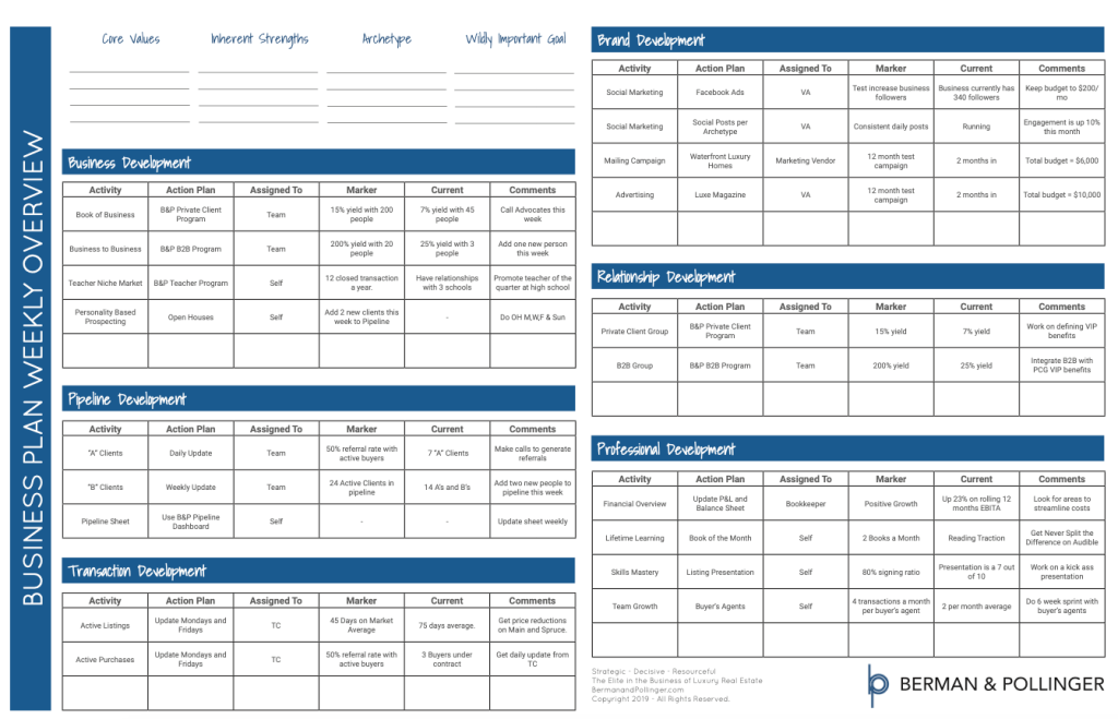 Sample Business Plan Weekly Overview