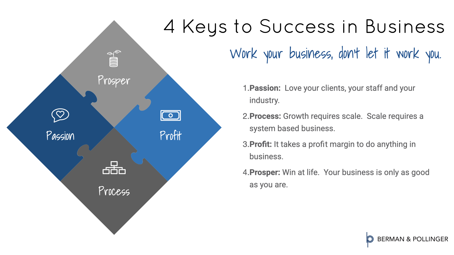 4 Keys to Success in Business Infographic