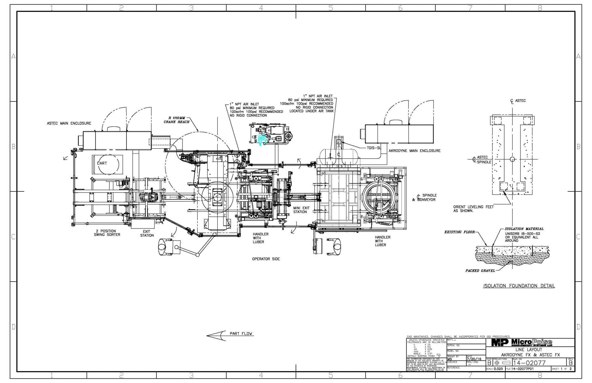 Ford Windstar Fuse Box Diagram