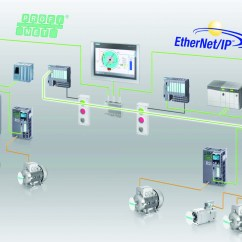 Sinamics G120 Control Wiring Diagram Trailer Brake 4 Pin Siemens General Motion Bernard And Company 39s Blog