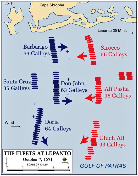 Lepanto map
