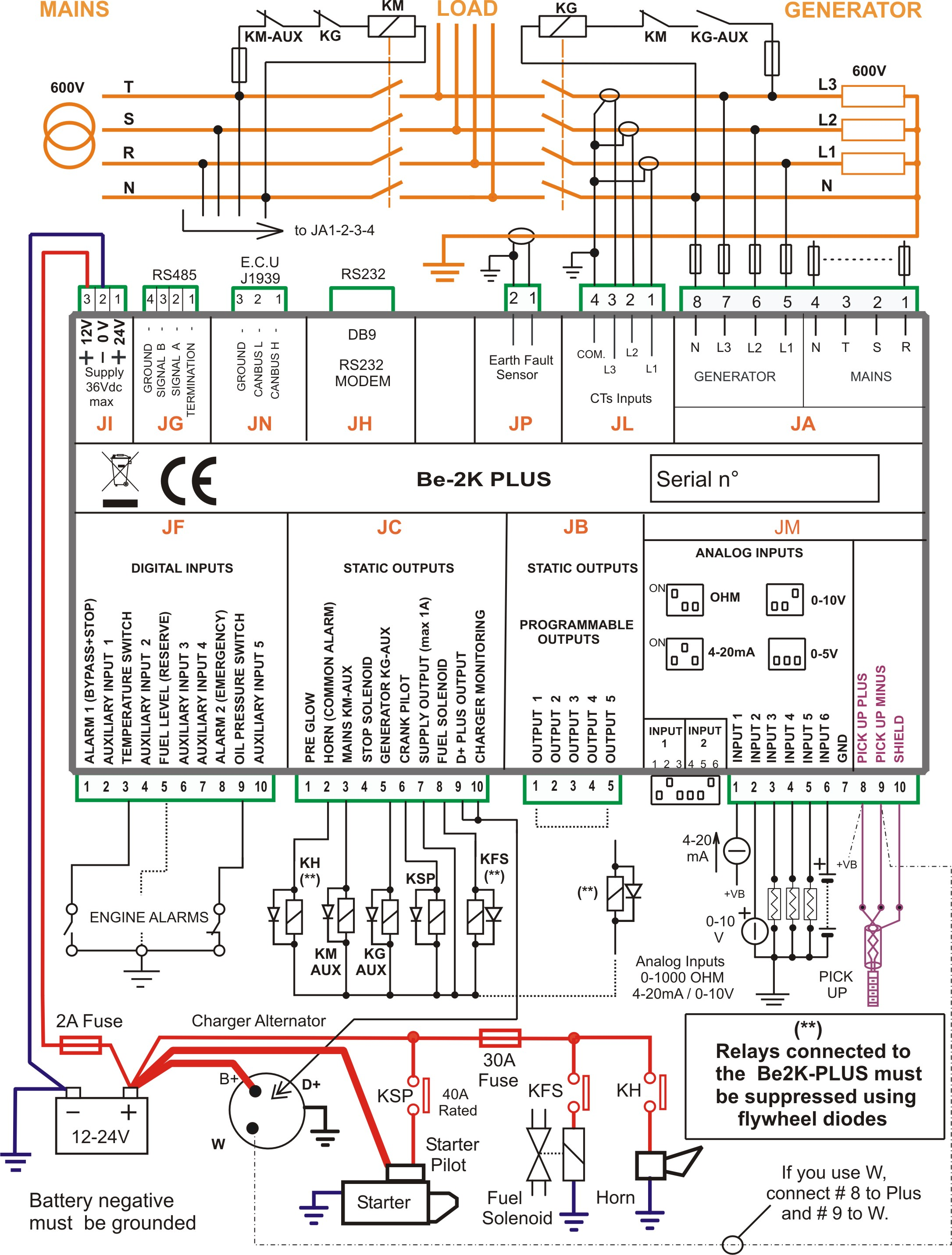 lt panel control wiring diagram
