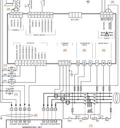 cadillac ats diagrams free download wiring diagram wiring diagram of 2001 series control panel wiring diagram [ 1000 x 1188 Pixel ]