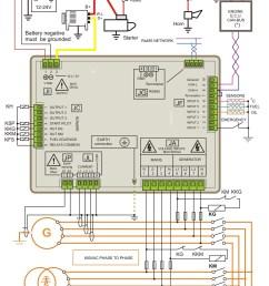 generator diagram pdf wiring diagram page 3 5kw onan generator control box wiring [ 1200 x 1571 Pixel ]