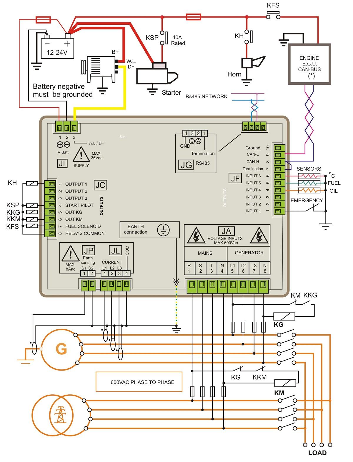 hight resolution of generator diagram pdf wiring diagram page 3 5kw onan generator control box wiring