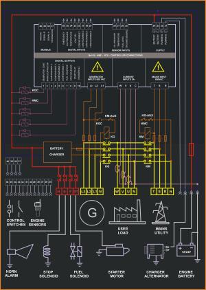 control panel circuit diagram – Generator Controllers