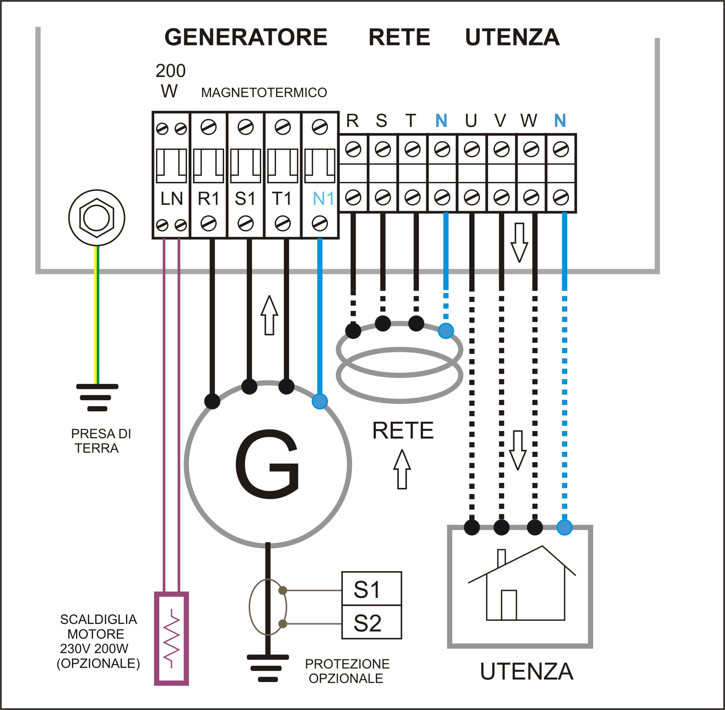 Quadro Automatico Gruppo Elettrogeno 160 Kva