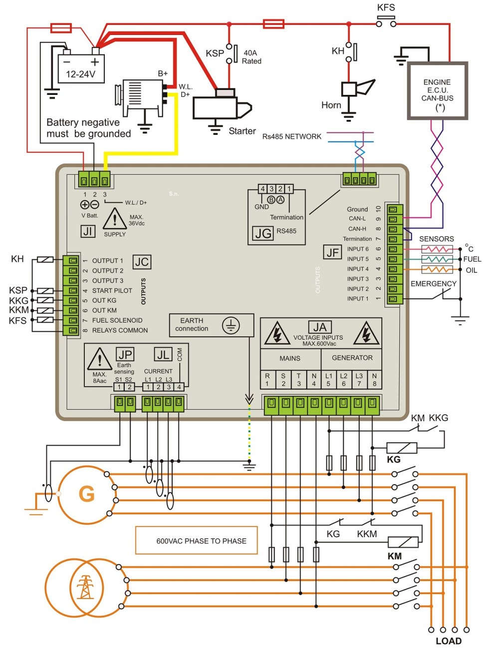 medium resolution of generator control panel wiring diagram