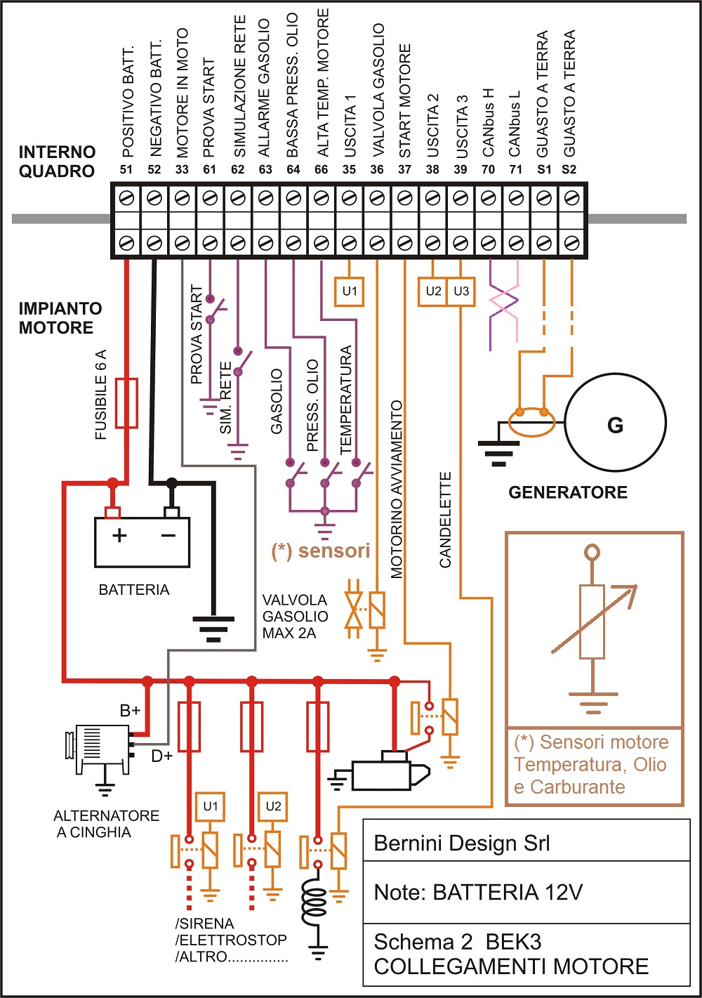 house wiring diagram images cat 3 cable quadro automatico gruppo elettrogeno 25 kva – generator controller manufacturers