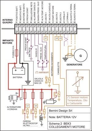 Quadro Automatico Gruppo Elettrogeno 25 kVA – generator