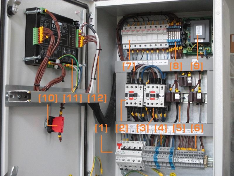 Quadro elettrico per avviamento automatico gruppo elettrogeno  generator controller manufacturers
