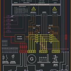 Generator Control Panel Wiring Diagram Land Rover Defender Amf Circuit Pdf  Genset Controller