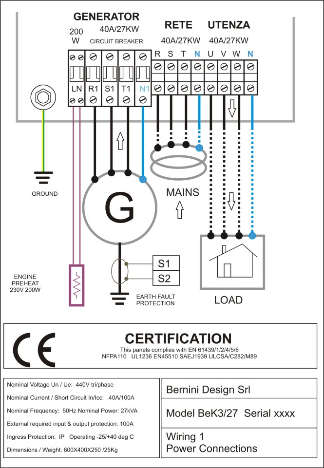 generator wiring diagram and electrical schematics generator generator wiring diagram and electrical schematics wiring diagram on generator wiring diagram and electrical schematics