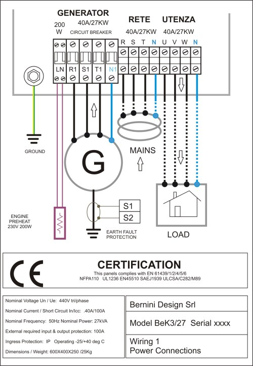 small resolution of genset control wiring diagram free wiring diagram for you u2022 generator wiring schematic genset control wiring diagram